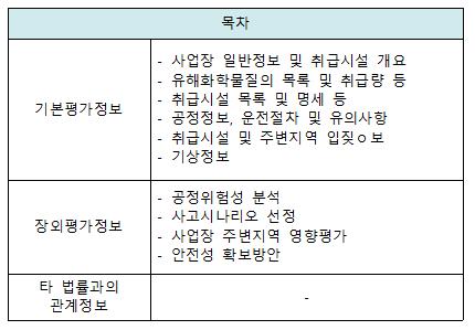 장외영향평가 작성지원.PNG